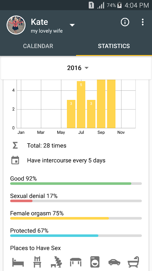 Men's Calendar - Sex App- screenshot