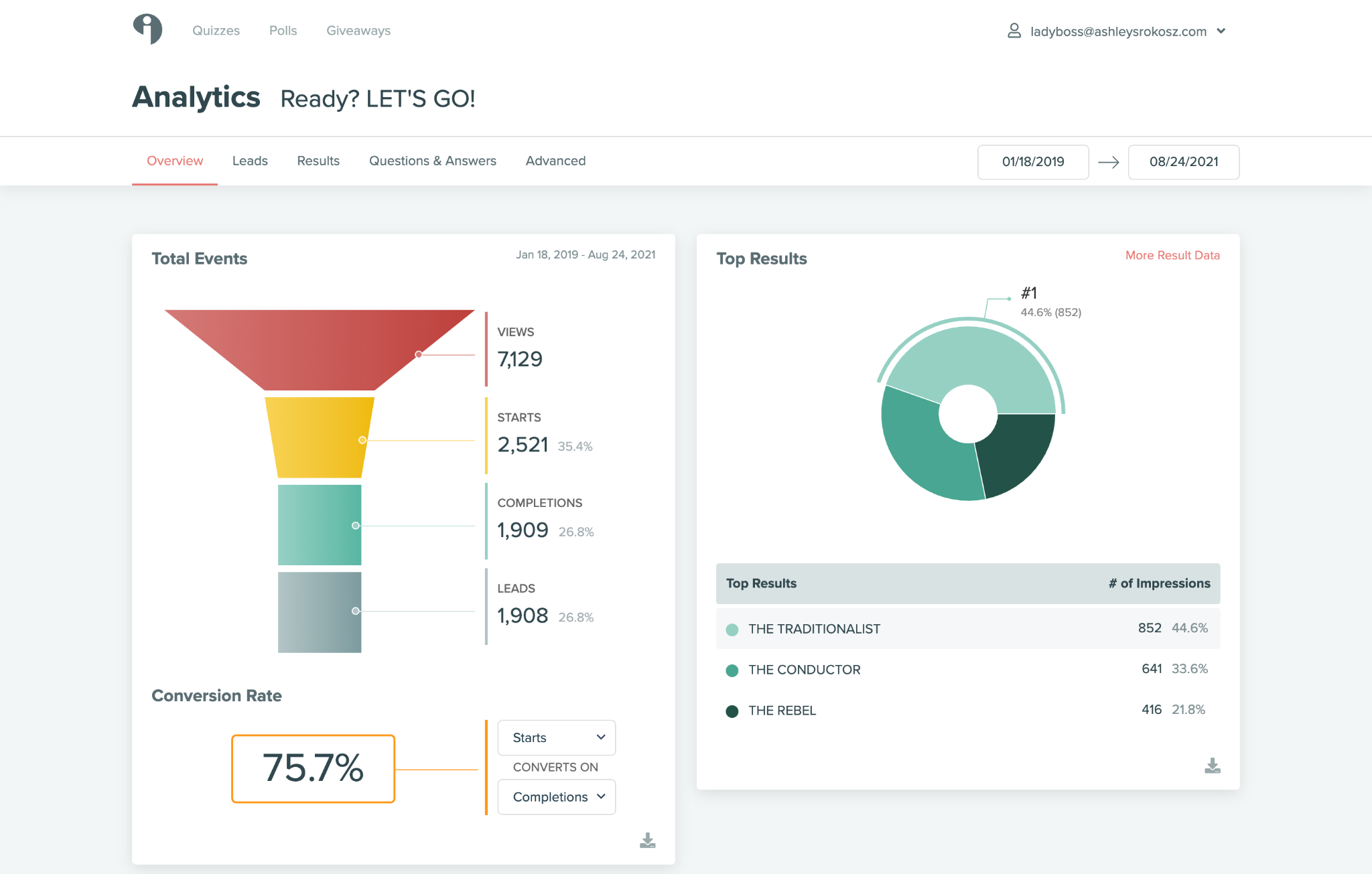 quiz analytics with over 75% start to completion