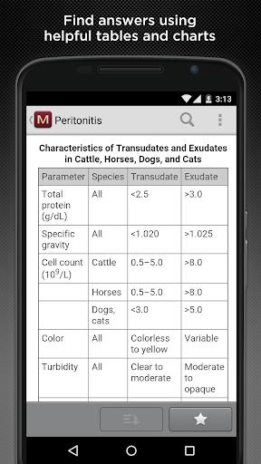 玩免費醫療APP 下載MSD Veterinary Manual app不用錢 硬是要APP