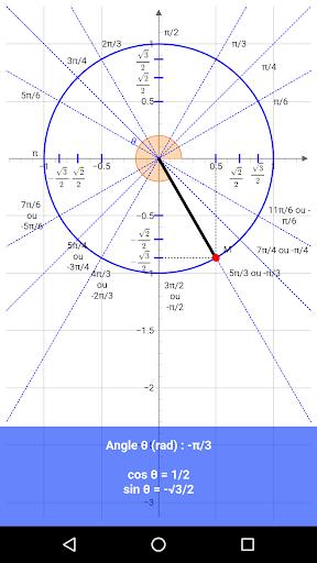 ایپس Cercle Trigonométrique Android کے لئے screenshot