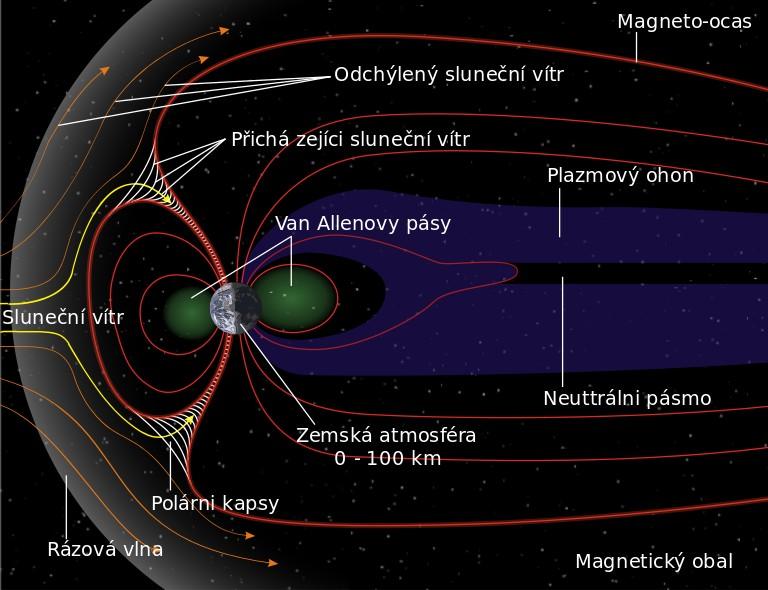 Magnetosféra Země.jpg