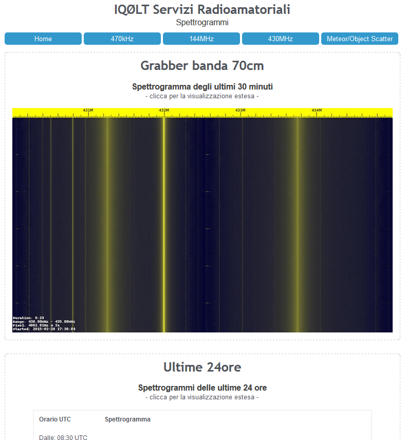 Portale - Grabber-ultimi30min.PNG