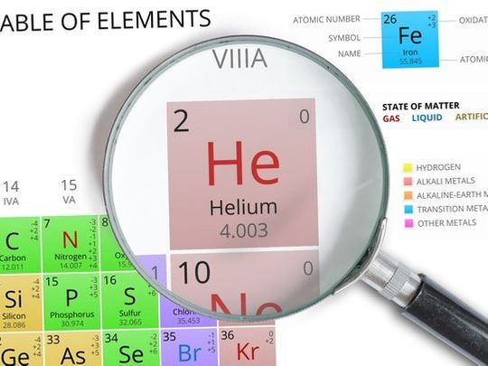 A magnifying glass focuses on helium on a periodic table of the elements.
