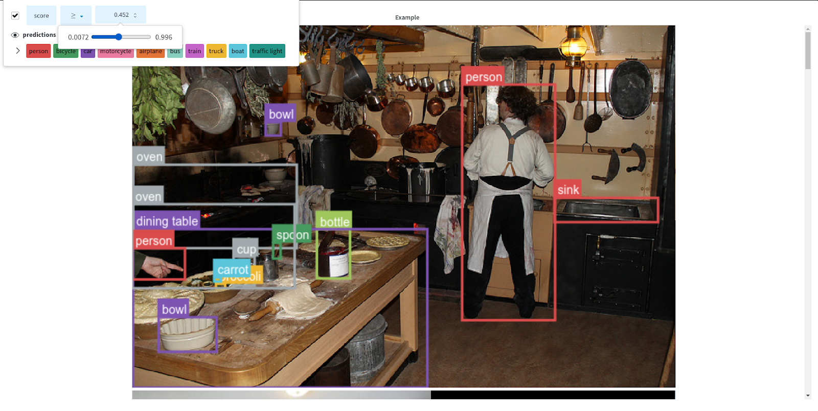 Weights & Biases Object Detection