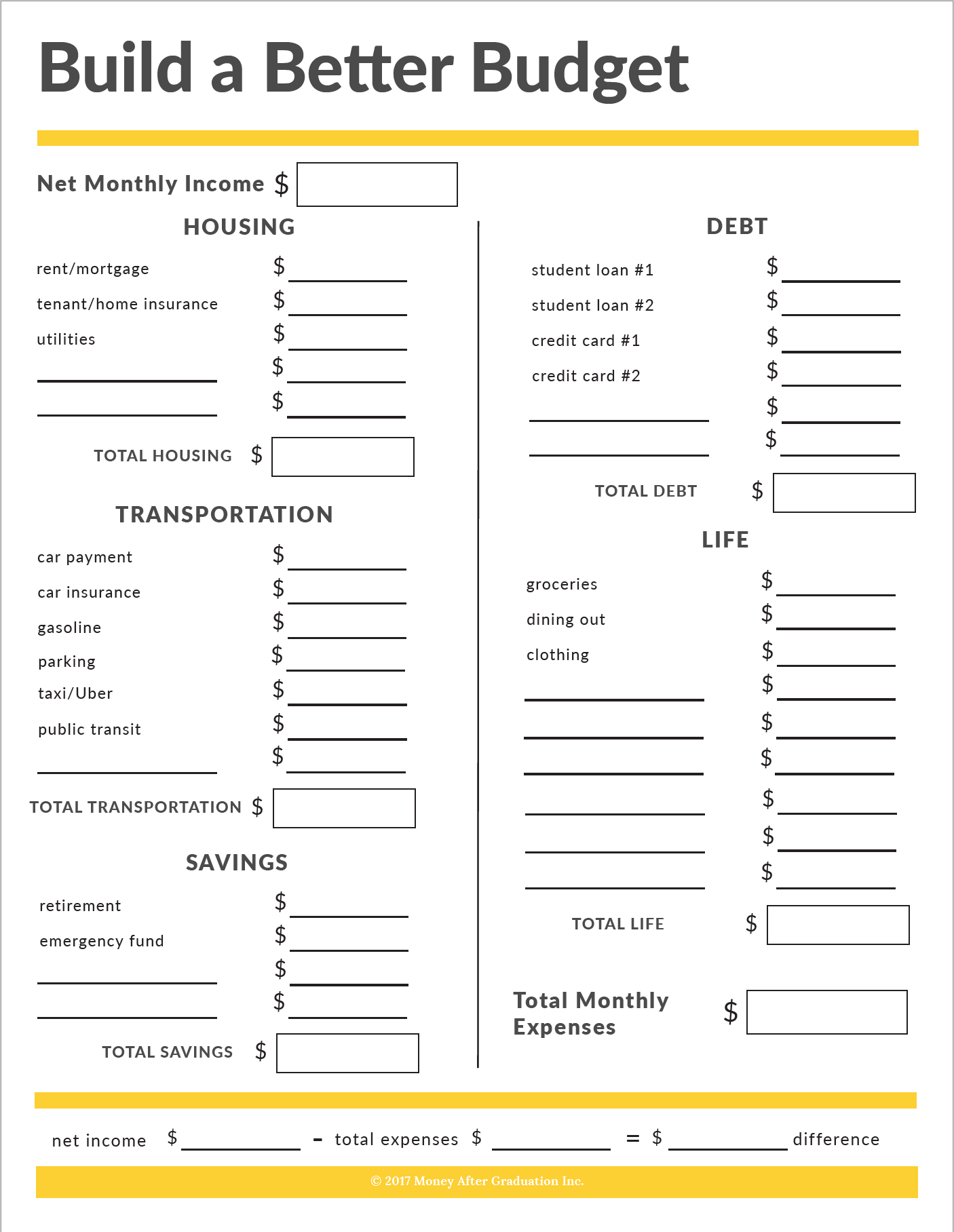 How To Create a WealthBuilding Budget Money After Graduation – Budgeting Money Worksheets