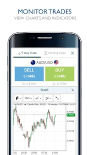 easyMarkets: Trade Forex, Bitcoin, CFDs, Gold, Oil- screenshot thumbnail