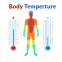 Thermometer Body Temperature icon