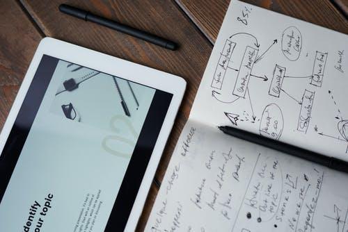 Webseitenstruktur Konzept
