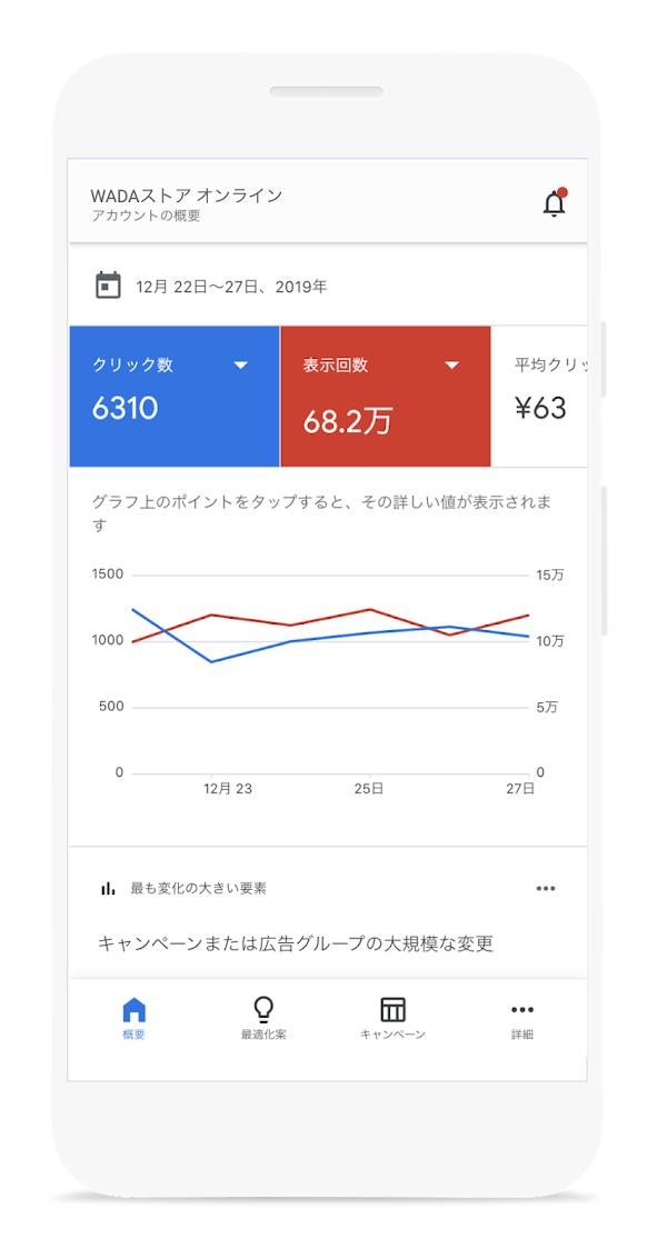 Google 広告アプリの活用