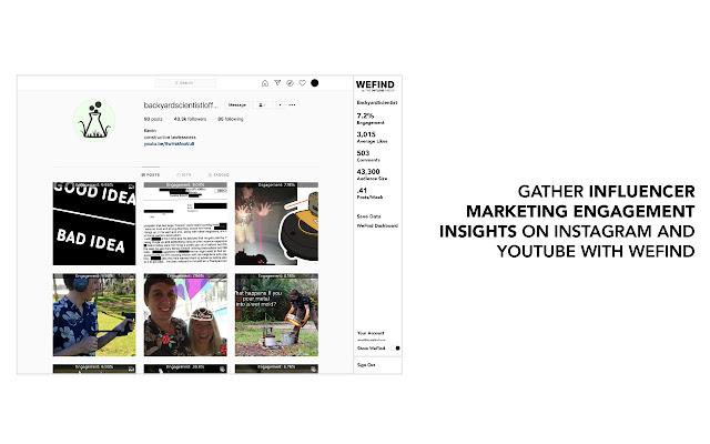 Influencer Marketing Analytics by WeFind