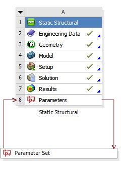 ANSYS если вы взглянете на страницу проекта (окно Workbench), то увидите там ячейку «Переменные» (Parameter Set)