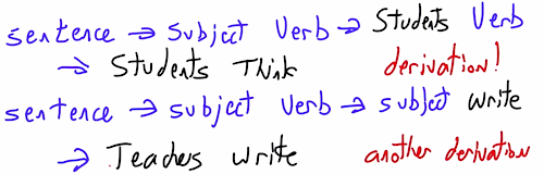 Syntactic Structures 3.png