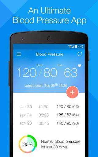 MedM Blood Pressure