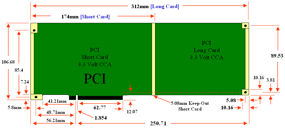 What S Pci Or Pcie Card Amp Why We Actually Need It