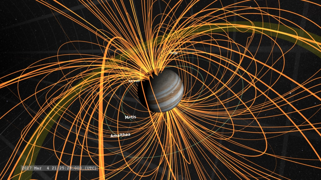 Diagram of Jupiter's magnetic field
