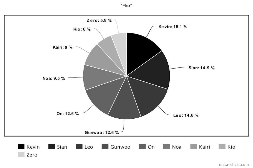 meta-chart - 2021-08-28T135421.517
