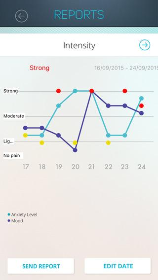 Headache Diary App- screenshot