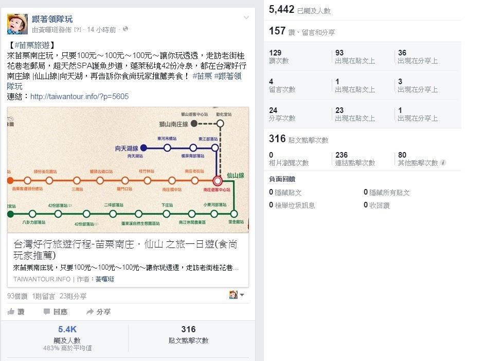 Facebook社群粉絲團經營 教學,學會這五招不花錢也能增加粉絲喔!