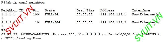 cau hinh dinh tuyen OSPF cho Router Cisco (12)
