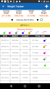 iTrackBites: Smart Weight Loss- screenshot thumbnail