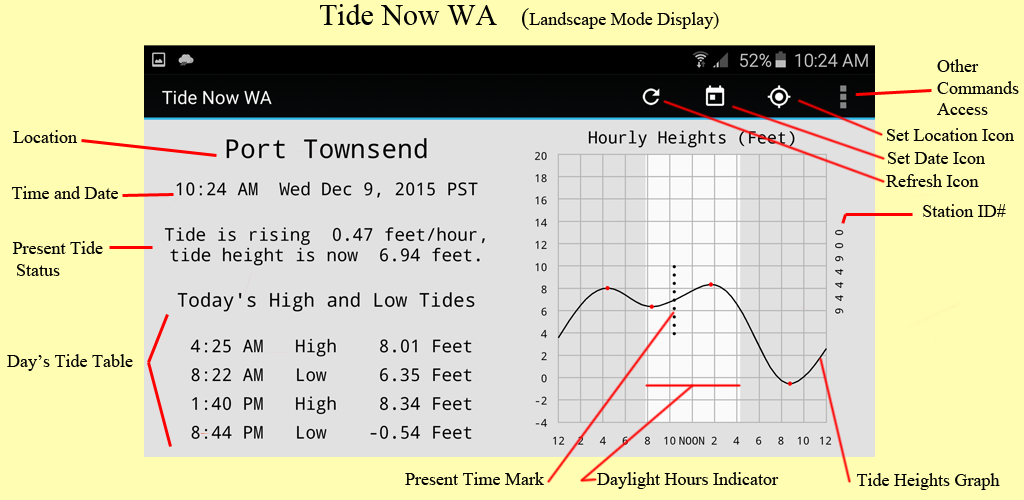 Tide Now Wa 6 Apk Download Lfreytagtidenowwa Apk Free