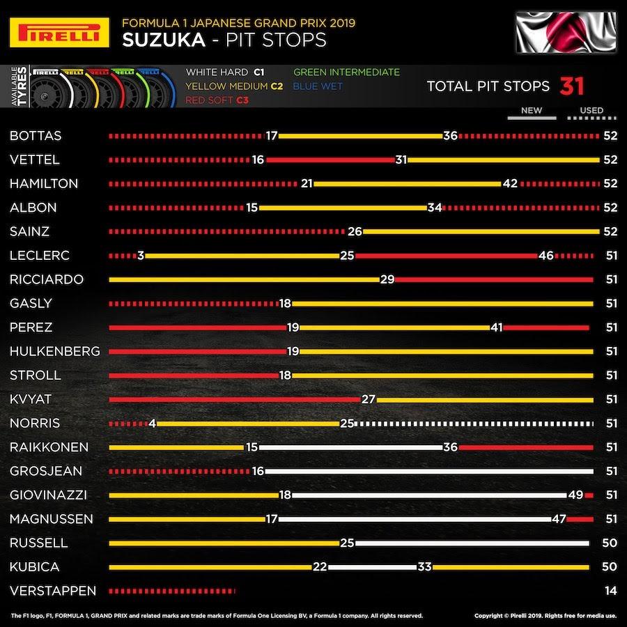 F1日本GPピレリ