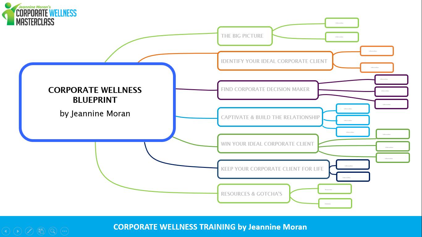 Free corporate wellness blueprint malvernweather Choice Image