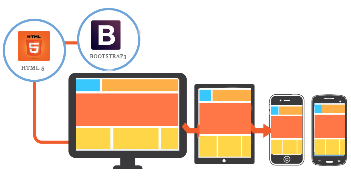HTML5 and Bootstrap are essential for website development
