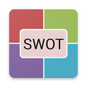 SWOT Analysis Assignments