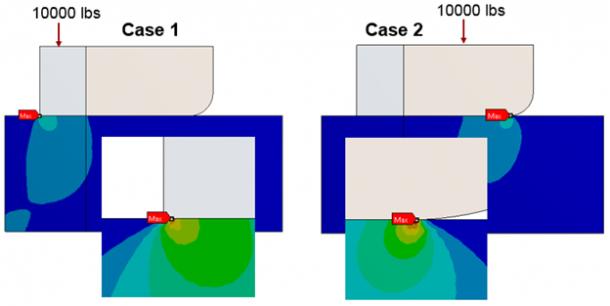 ANSYS Две тестовые модели и расположение точек с максимальными напряжениями