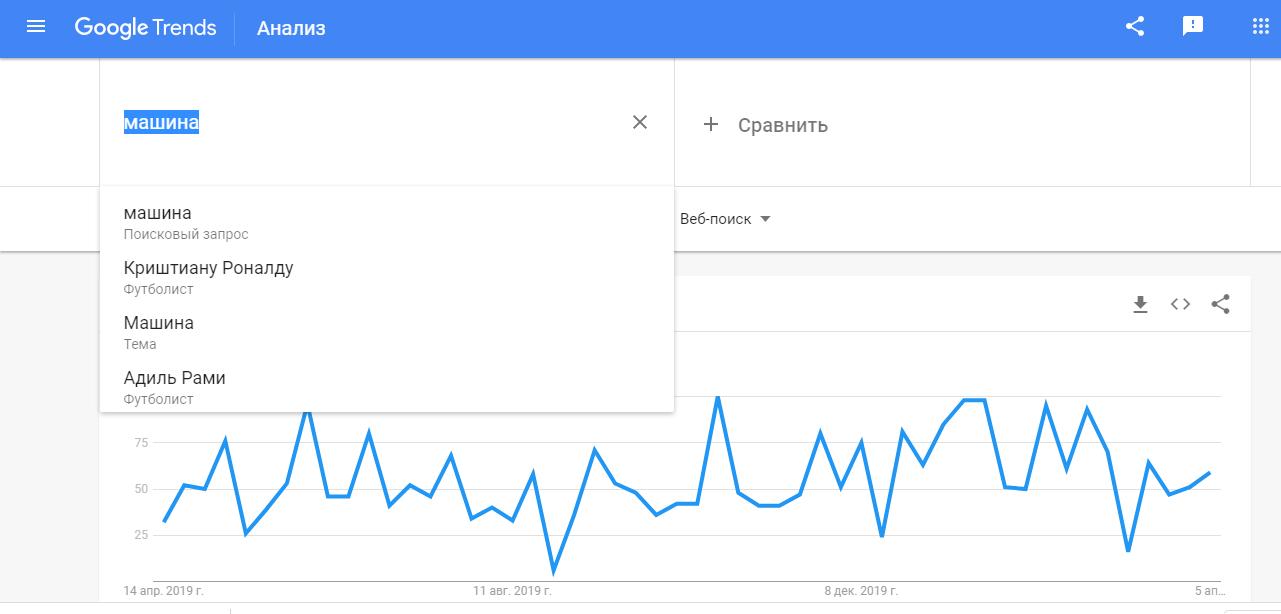 Google trends как проверить поисковый интерес