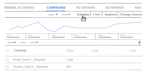 The Columns button appears above the performance summary graph.
