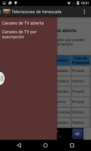 Televisiones de Venezuela