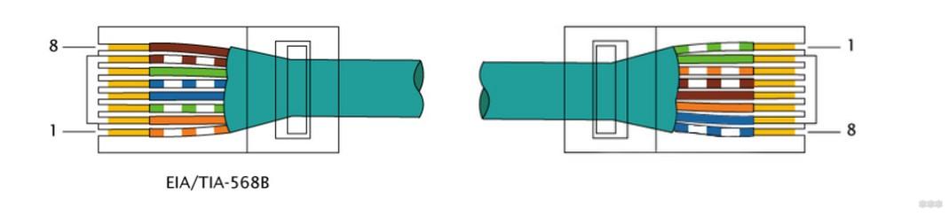 Пример распиновки. До 1000 Мбит/секунду