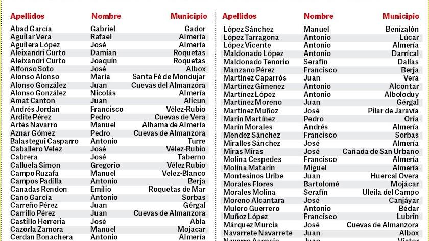 Algunos de los almerienses que perecieron en Alemania. La lista completa  se puede consultar en la edición en papel.