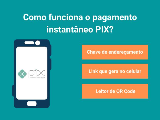 Saiba como funciona o pagamento instantâneo PIX