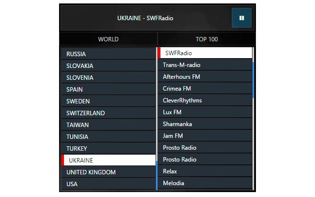SWFRadio