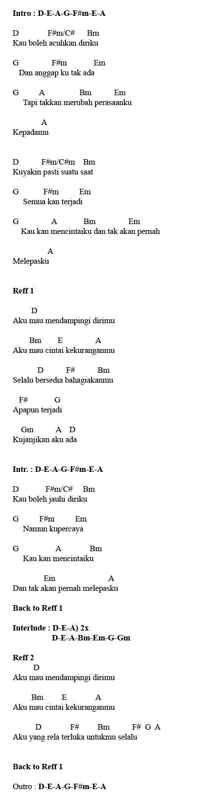 Lirik Lagu dan Chord Lagu Indonesia. Lyric u0026 Chord: Aku Mau Guitar Chord and lyric. Learn Guitar ...