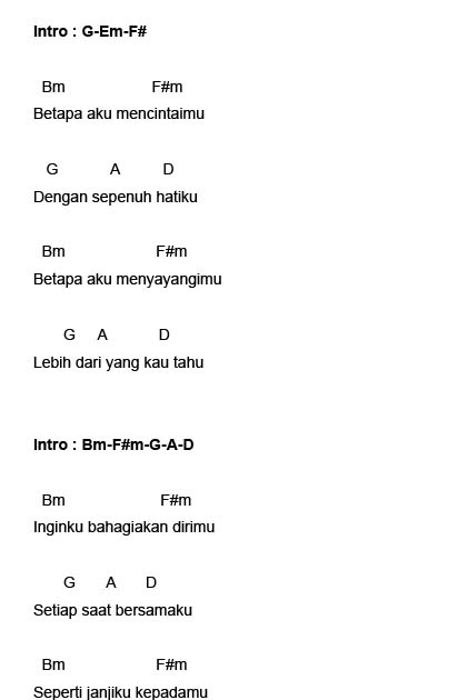 Lirik Lagu Dan Chord Lagu Indonesia Lyric Chord Betapa