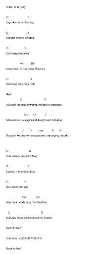 Lirik Lagu dan Chord Lagu Indonesia. Lyric u0026 Chord: LANGIT TUJUH BIDADARI Guitar Chord and Tab ...