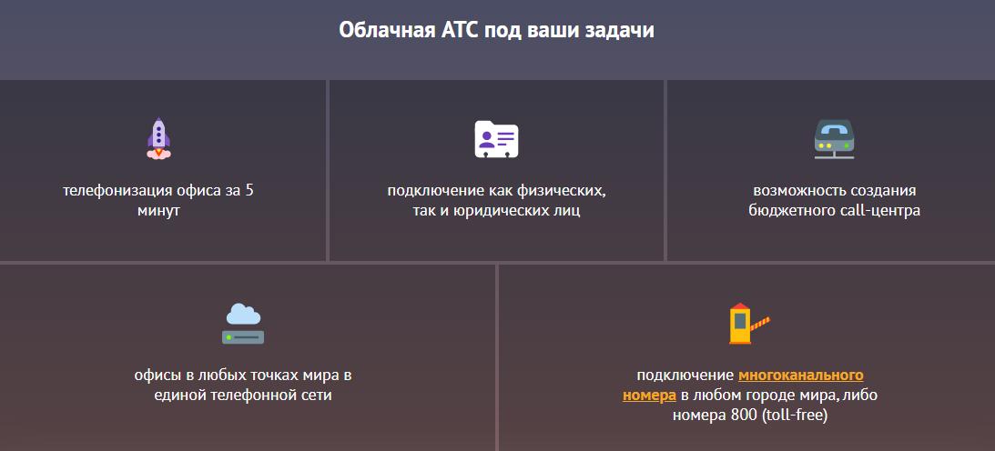 выбор виртуальной атс