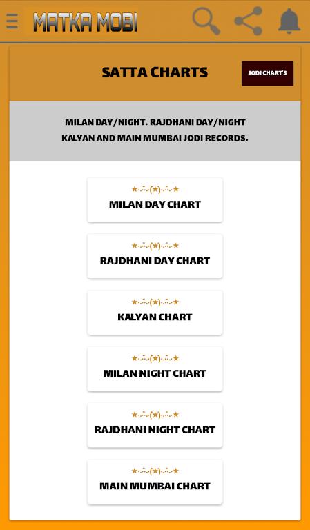 Main mumbai jodi chart