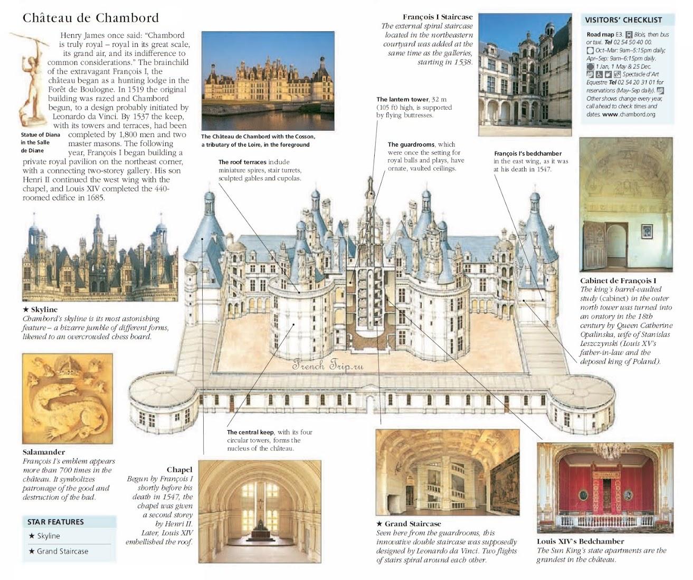 Château de Chambord, Шамбор, замок Шамбор