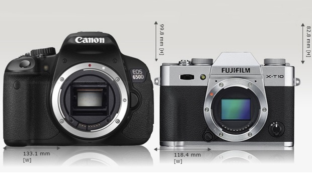 The Fujifilm X-T10 weighs about 50 per cent less than the Canon 650D.