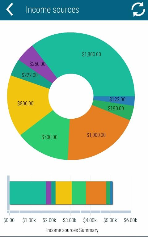 Student Budget Planner- screenshot