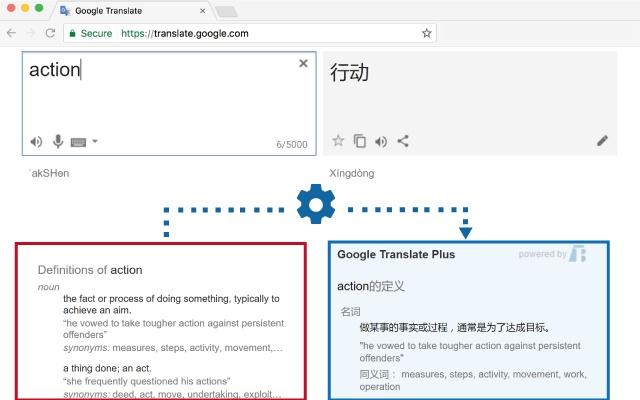 Google Translate Plus