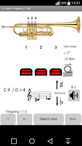 Trumpet Fingerings