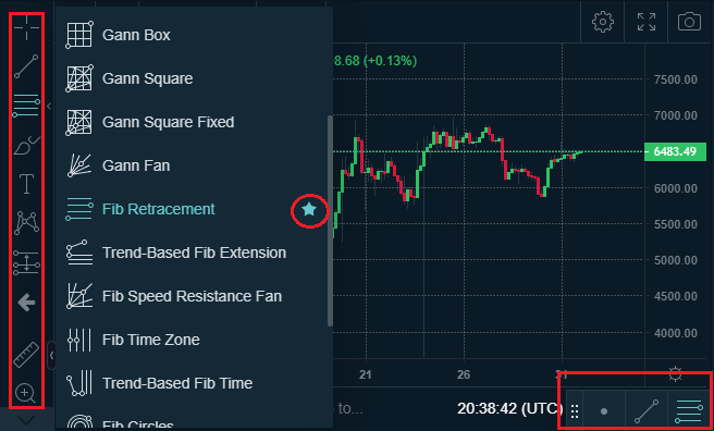 TradingVew charts are live on Beaxy