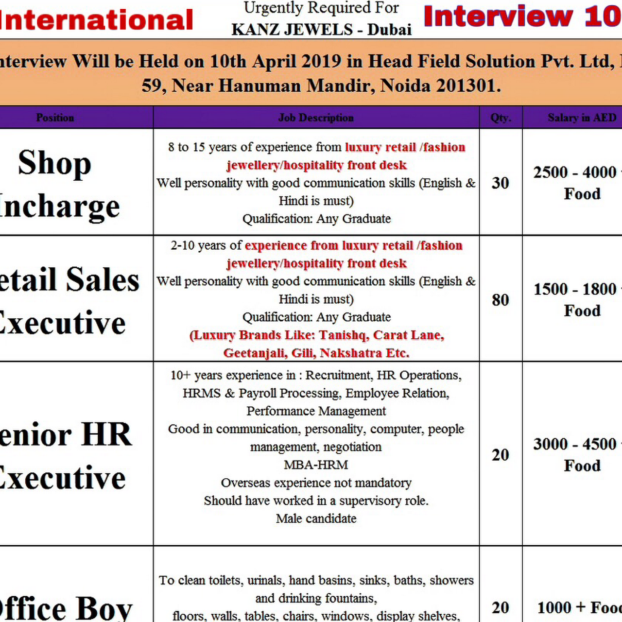 Hrd International - Job Centre in New Delhi
