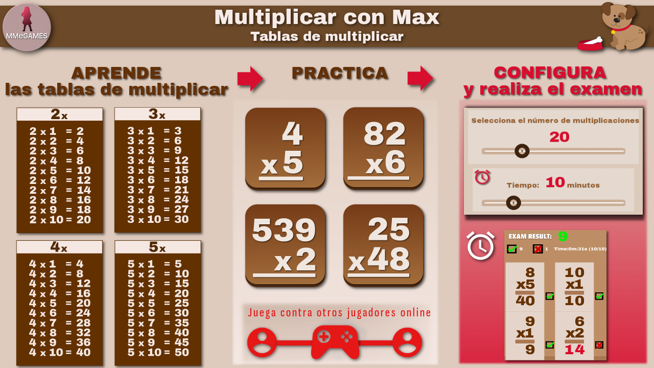 Multiplicar con Max